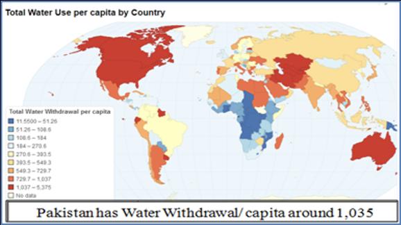 Impending Water Crisis in Pakistan